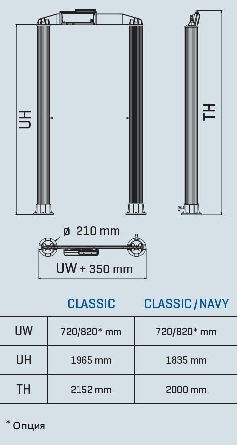 Арочные металлодетекторы ceia classic купить в москве.